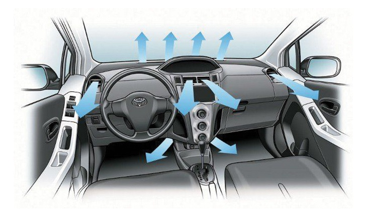 điều hòa xe ô tô